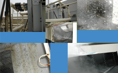 Magnetic Water Treatment And Its Various Uses