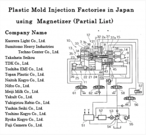 Magnetizer installations in injection mold machine industry in Japan