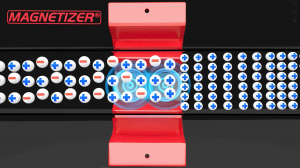 how magnetizer works